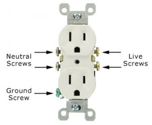 Outlet with screw labels