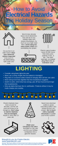 Prairie Electric infographic on how to avoid electrical hazards in winter