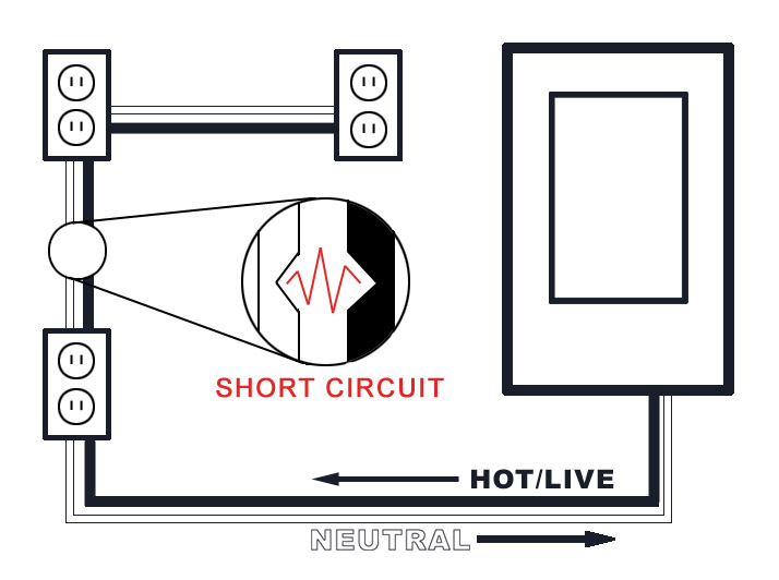 short circuit causes and effects